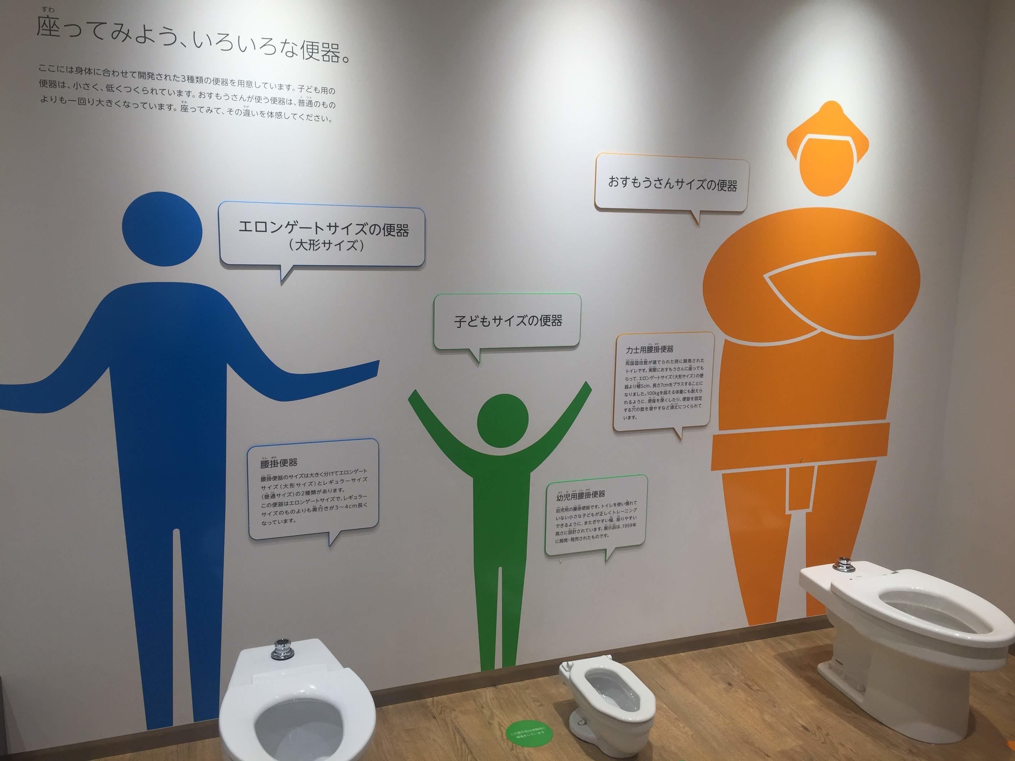 体型別トイレ比較