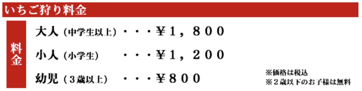 イチゴ狩り価格表